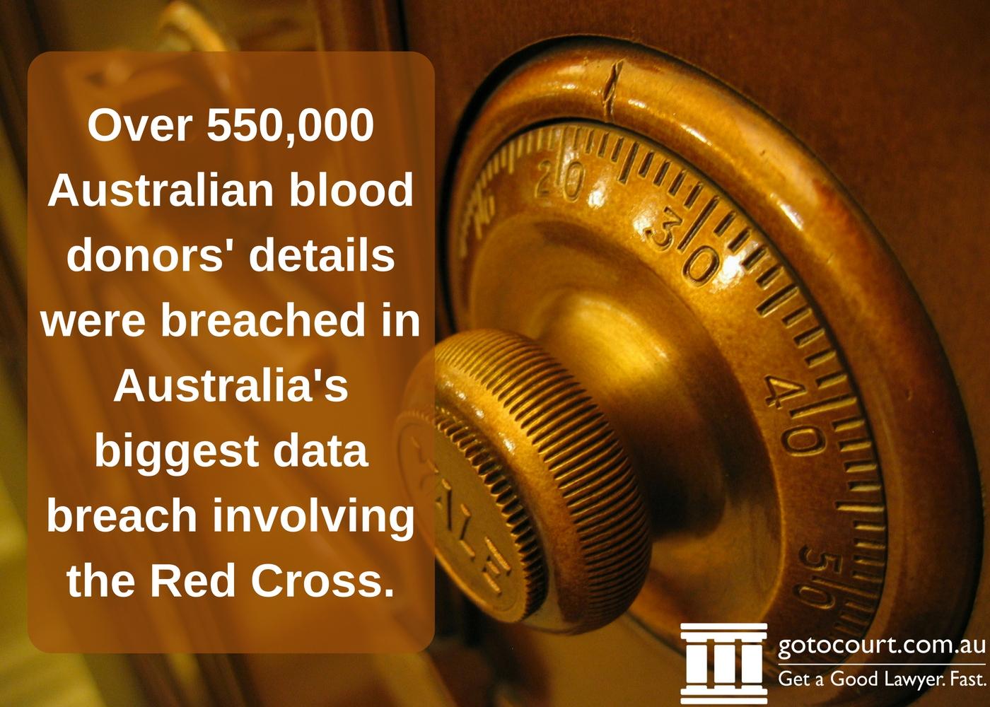 Red Cross Data Breach